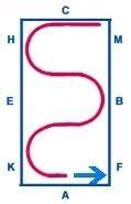 Three loop serpentine